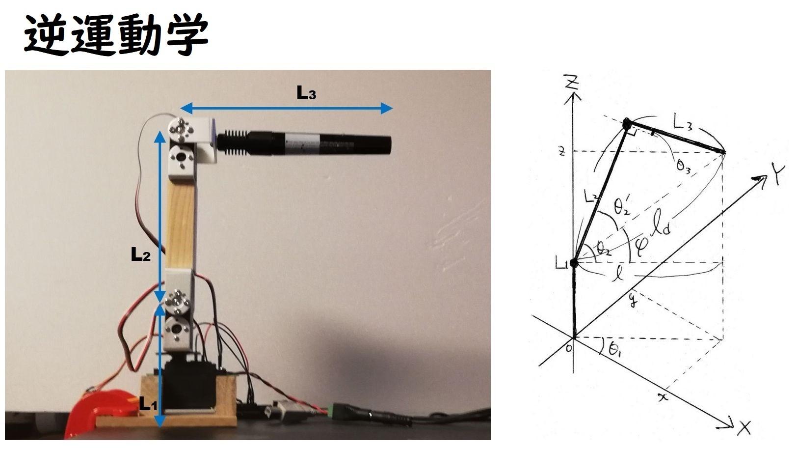 逆運動学 で制御 ーロボットアーム自作への道2ー - Advent Calendar ...